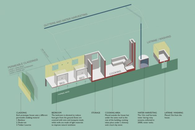 Drawing Of Magoda Project Home Ingvartsen