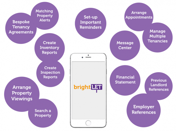 brightLET Features