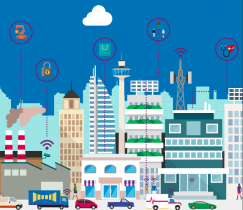 KPMG Proptech Survey 2018
