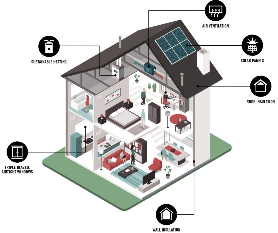 Retrofit House Infographic