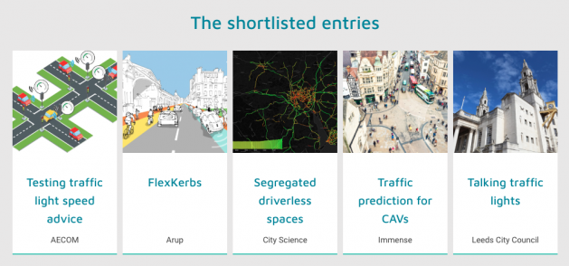 Roads For The Futre Shortlisted Entries