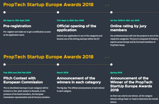 Proptech Startup Awards Proptech House