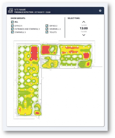 Prologis Report Heat Map