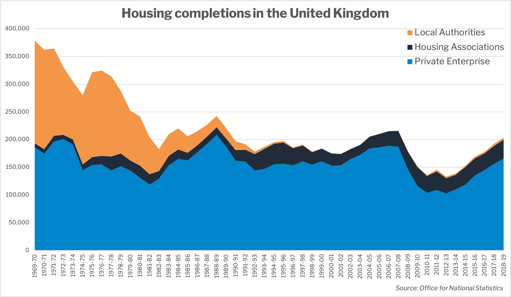 HousingCompletions (1)
