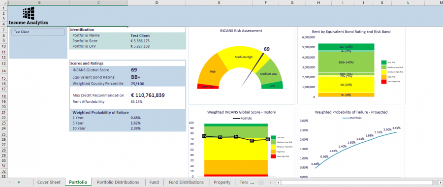 Income Analytics Example Dashboard