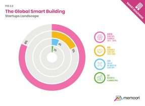 MEM028 Smart Buildings Report SG V5 LO