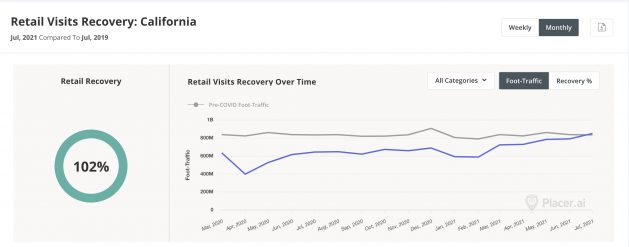 Placer Ai Recovery Tracker